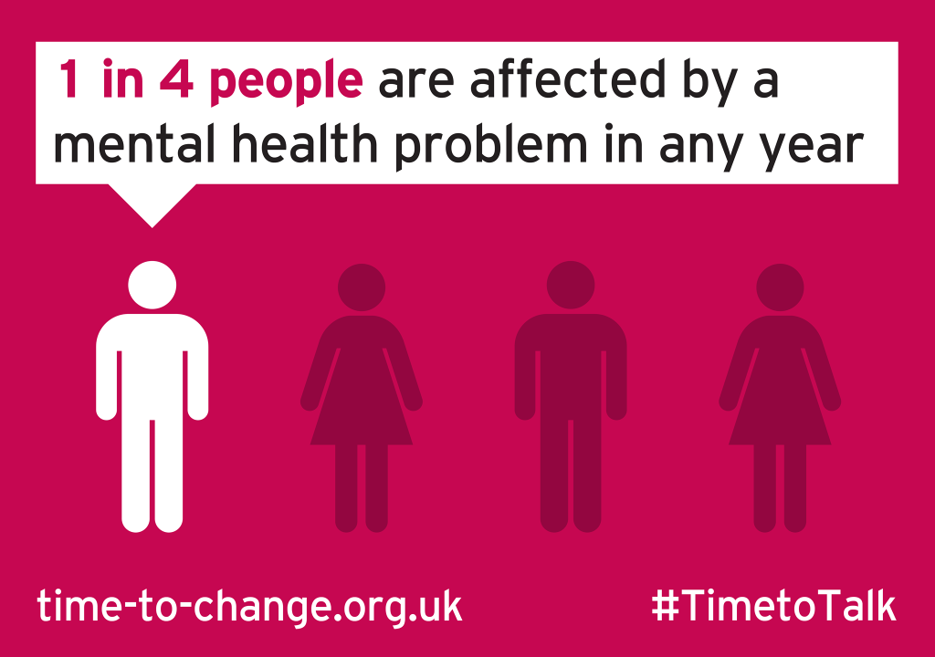 1 in 4 people are affected by a mental health problem in any year. Time to change #TimetoTalk infographic